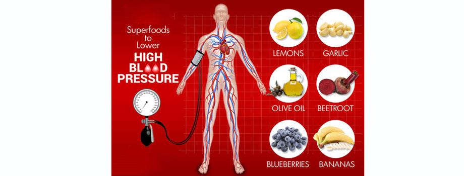 blood-pressure-copy